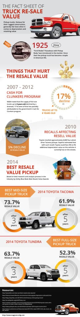 2014 Truck Resale Value Infographic
